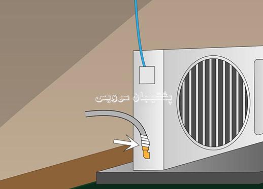 راهنمای کامل نصب کولرگازی 1
