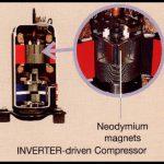تفاوت کولر گازی اینورتر (اسپیلت) و سرعت ثابت معمولی