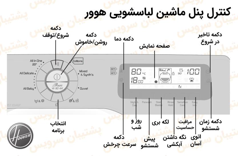 کنترل پنل ماشین لباسشویی هوور hoover