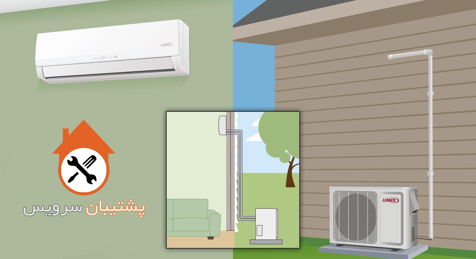 طرز صحیح نصب کولر گازی یا اسپیلت