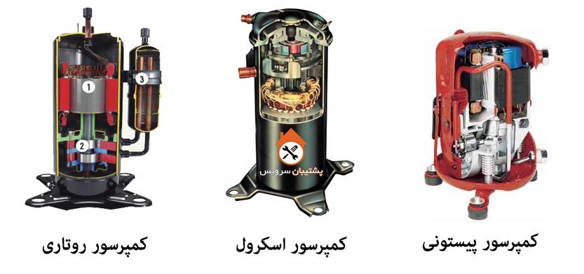 تفاوت کمپرسور پیستونی اسکرول و روتاری _ موتور سنگین و سبک Scroll compressors, rotary and piston compressors
