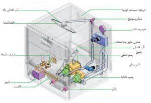 تعمیرات ظرفشویی1