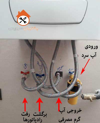 شیر آب های زیر پکیج _ شیر ورودی و خروجی رادیاتور